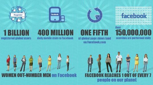 RGV SEO-Facebook